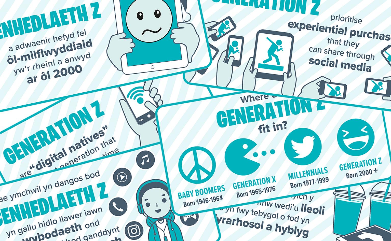 Generation Z Infographics